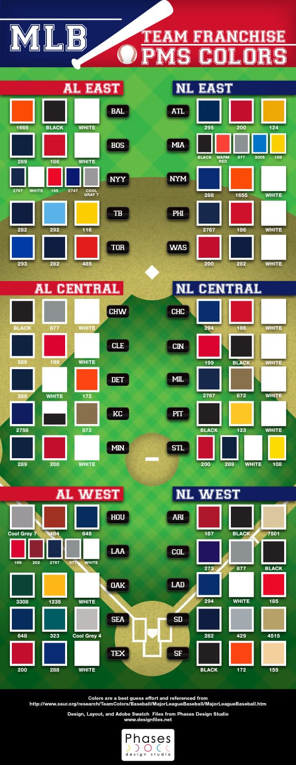 phases_MLB-PMS-01