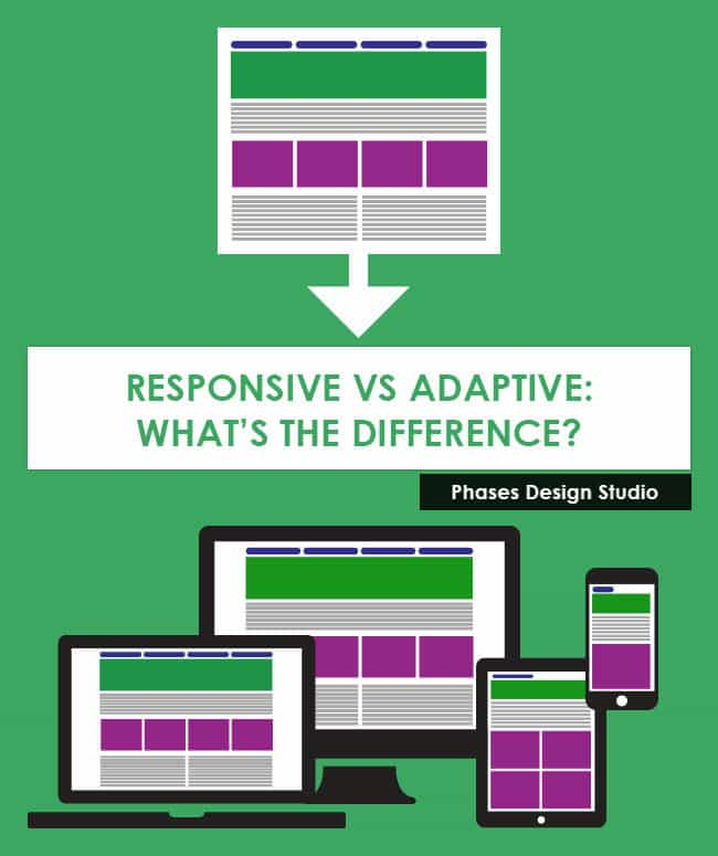 Responsive vs. Adaptive Web Design: What's the Difference?